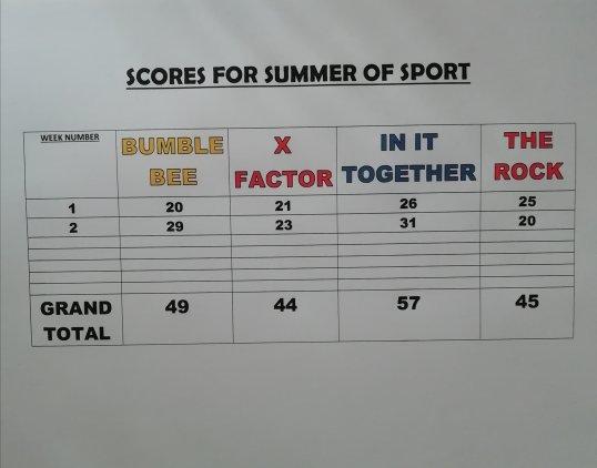 summer sport 1